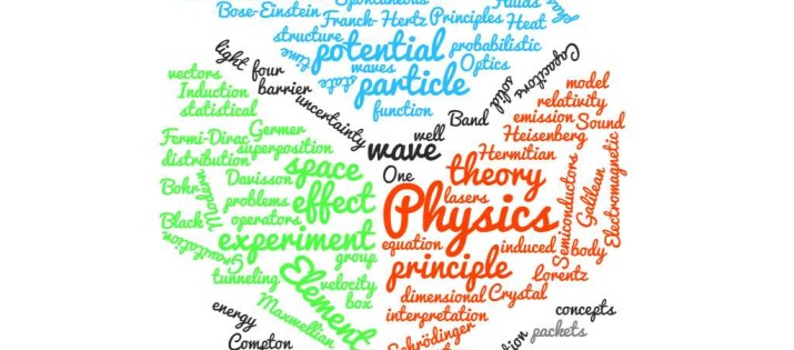 GRE Physics Test: Everything You Should Know