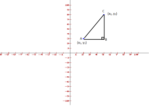Coordinate geometry : distance formula